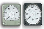 Analog Switchboard Meters